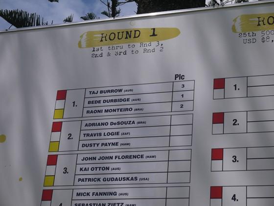 QS pro 2013 Round1 Heat1