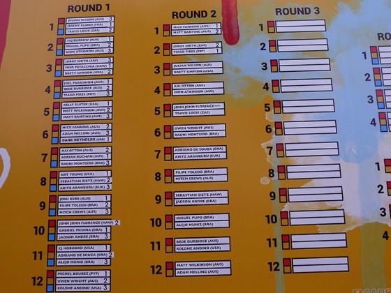 QSpro 2014 ラウンド2